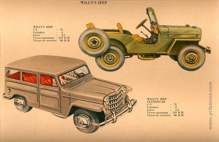 Historia Jeep Willys2 Parte Excalibur